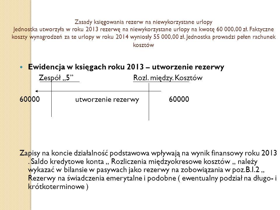 Zasady księgowania rezerw na niewykorzystane urlopy Jednostka utworzyła w roku 2013 rezerwę na niewykorzystane urlopy na kwotę 60 000,00 zł. Faktyczne
