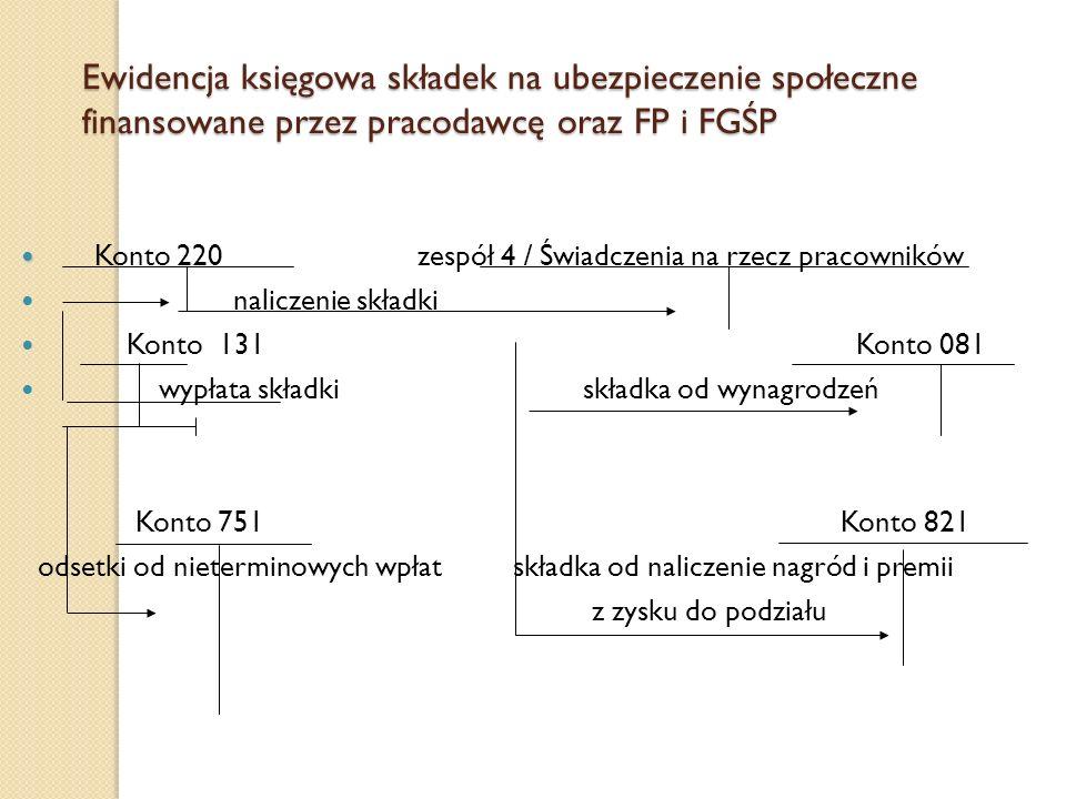 Ewidencja księgowa składek na ubezpieczenie społeczne finansowane przez pracodawcę oraz FP i FGŚP Konto 220 zespół 4 / Świadczenia na rzecz pracownikó