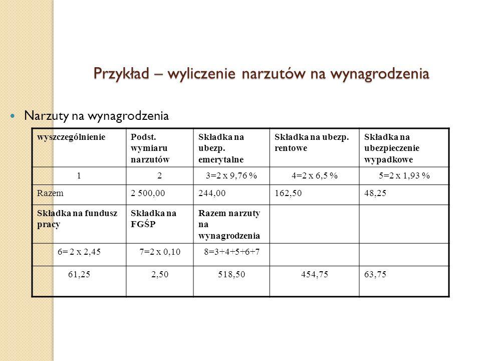 Przykład – wyliczenie narzutów na wynagrodzenia Narzuty na wynagrodzenia wyszczególnieniePodst. wymiaru narzutów Składka na ubezp. emerytalne Składka