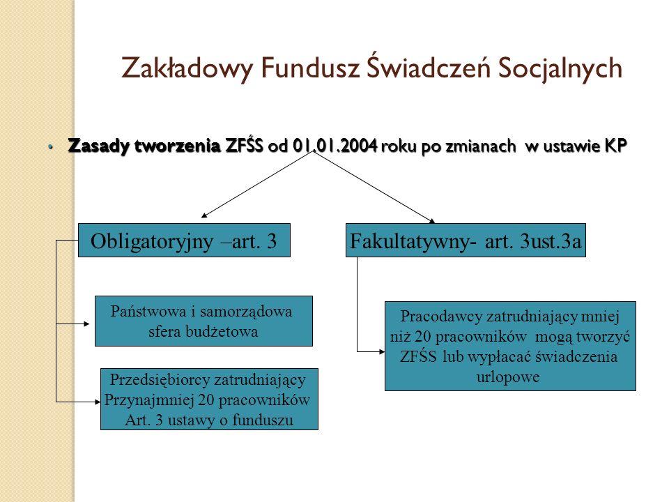 Zakładowy Fundusz Świadczeń Socjalnych Zasady tworzenia ZFŚS od 01.01.2004 roku po zmianach w ustawie KP Zasady tworzenia ZFŚS od 01.01.2004 roku po z