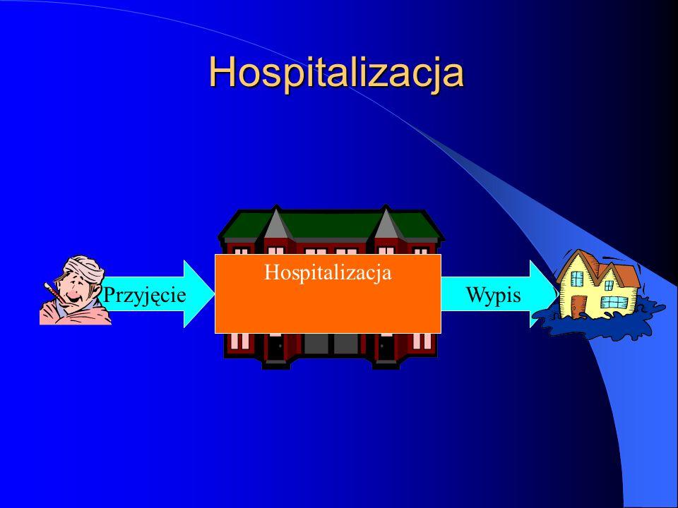 Szpitalny Oddział Ratunkowy do leczenia ambulatoryjnego przyjęcia do szpitala lub przekazanie do innego specjalistycznego szpitala