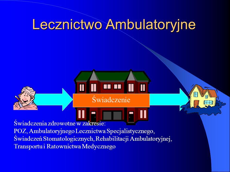 Schemat blokowy Hospitalizacja Pobyt 1 Pobyt 2 Pobyt 3 Proc. Produkt jednostk.. Proc. Produkt jednostk.. Proc. Produkt jednostk.