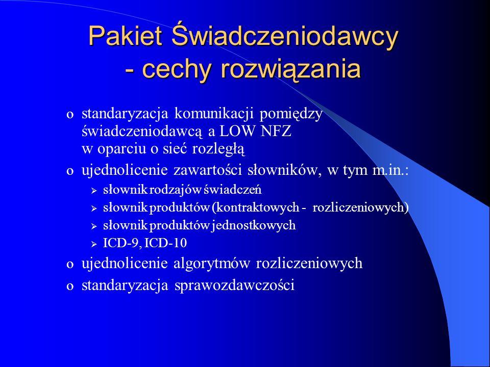 Przygotowanie systemu do pracy LOW NFZ Instalacja PS Słowniki Dane umów Dyskietka instalacyjna Pakiet Świadcz. Komunikacja Wspomaganie Rozliczeń
