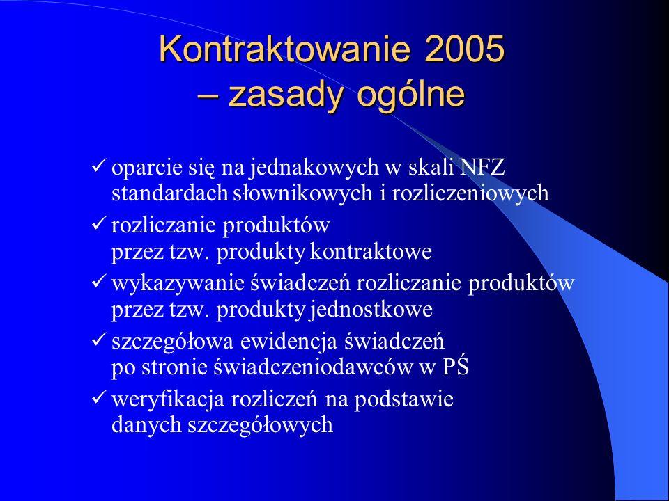 Pakiet Świadczeniodawcy - cechy rozwiązania o standaryzacja komunikacji pomiędzy świadczeniodawcą a LOW NFZ w oparciu o sieć rozległą o ujednolicenie