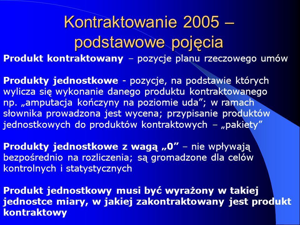 Kontraktowanie 2005 – zasady ogólne oparcie się na jednakowych w skali NFZ standardach słownikowych i rozliczeniowych rozliczanie produktów przez tzw.