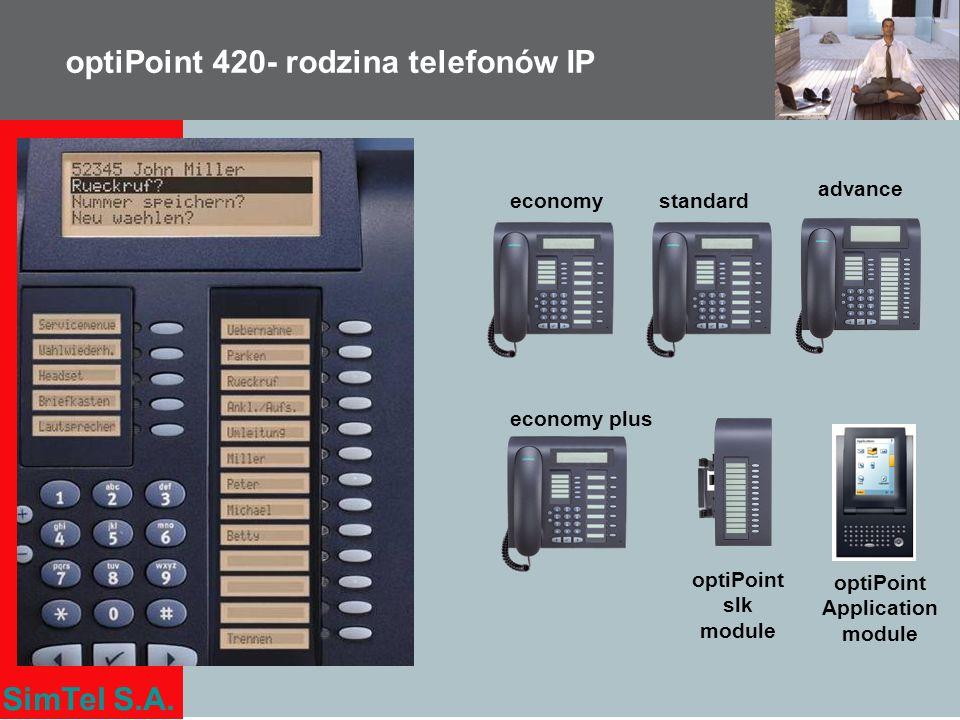 SimTel S.A. optiPoint 420- rodzina telefonów IP economy plus standard advance optiPoint Application module economy optiPoint slk module