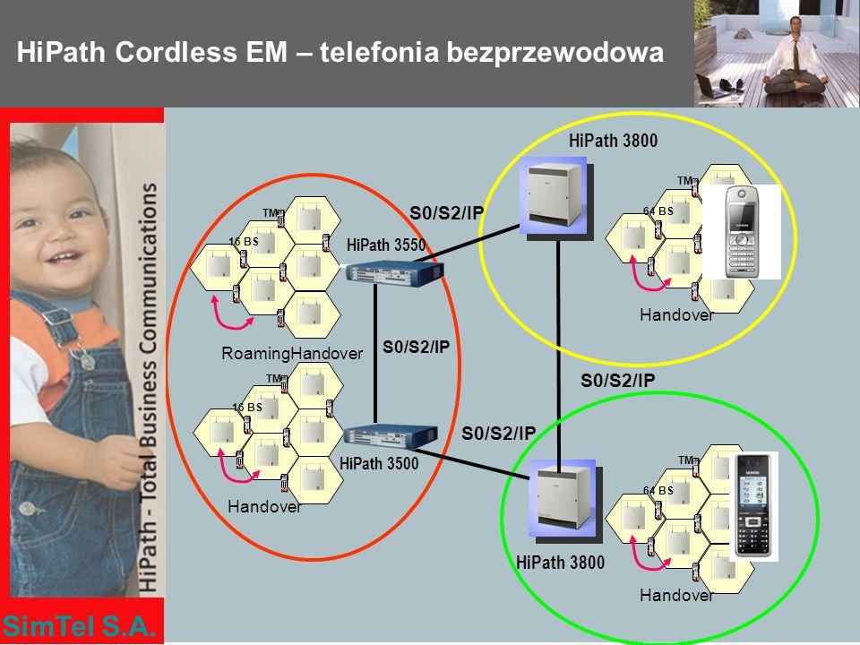 SimTel S.A. HiPath Cordless EM – telefonia bezprzewodowa 16 BS TM RoamingHandover 16 BS TM Handover HiPath 3550 HiPath 3500 S0/S2/IP 64 BS TM Handover