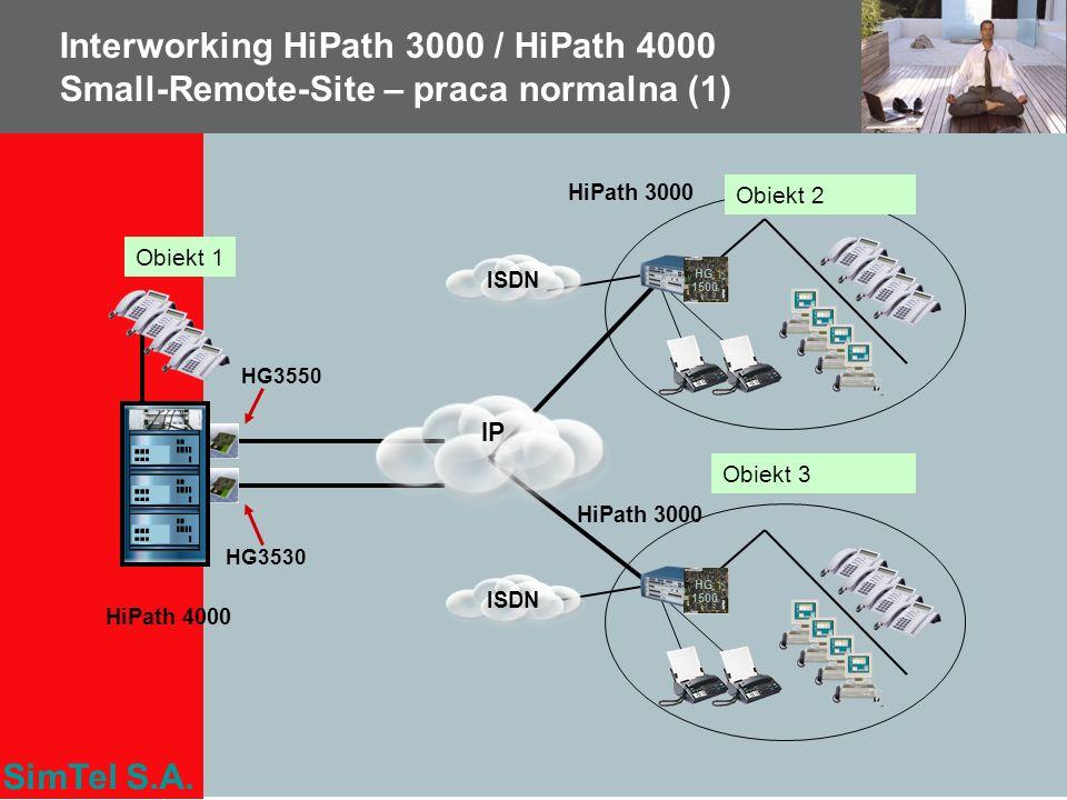 SimTel S.A. Interworking HiPath 3000 / HiPath 4000 Small-Remote-Site – praca normalna (1) HG3530 Obiekt 1 Obiekt 2 HG 1500 ISDN HG3550 IP ISDN Obiekt