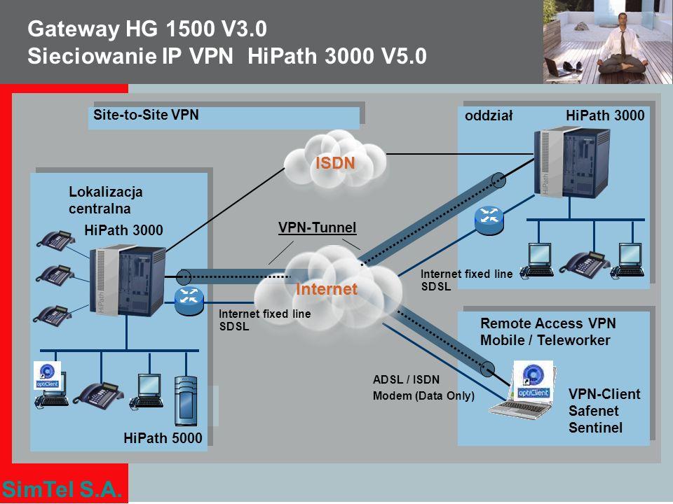 SimTel S.A. Gateway HG 1500 V3.0 Sieciowanie IP VPN HiPath 3000 V5.0 Internet ISDN HiPath 5000 HiPath 3000 Lokalizacja centralna oddział Site-to-Site