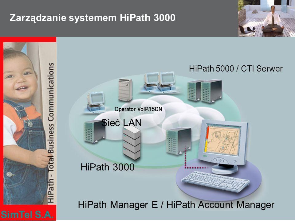 SimTel S.A. Zarządzanie systemem HiPath 3000 Sieć LAN HiPath 3000 HiPath 5000 / CTI Serwer HiPath Manager E / HiPath Account Manager Operator VoIP/ISD