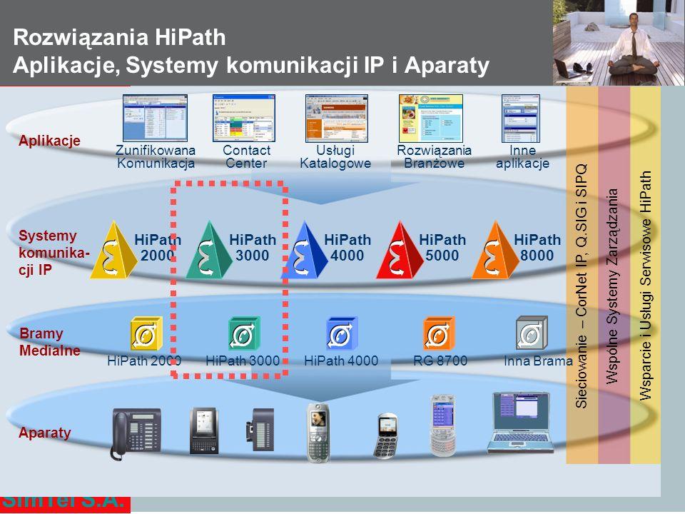 SimTel S.A. Sieciowanie – CorNet IP, Q.SIG i SIPQ Wspólne Systemy ZarządzaniaWsparcie i Usługi Serwisowe HiPath Systemy komunika- cji IP HiPath 8000 H