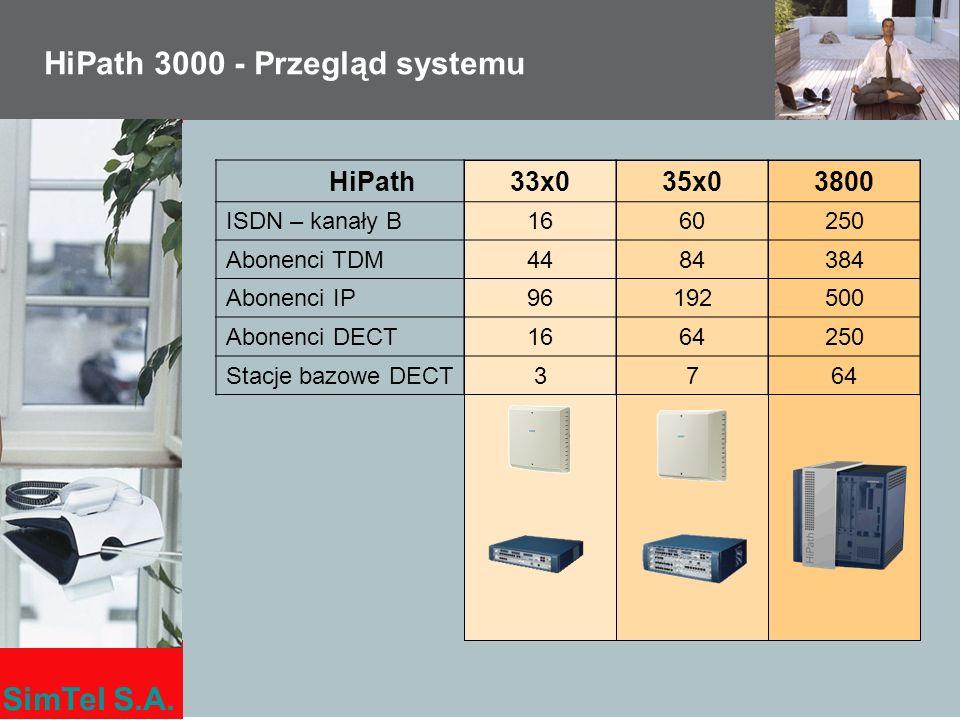 SimTel S.A. HiPath33x035x03800 ISDN – kanały B1660250 Abonenci TDM4484384 Abonenci IP96192500 Abonenci DECT1664250 Stacje bazowe DECT3764 HiPath 3000