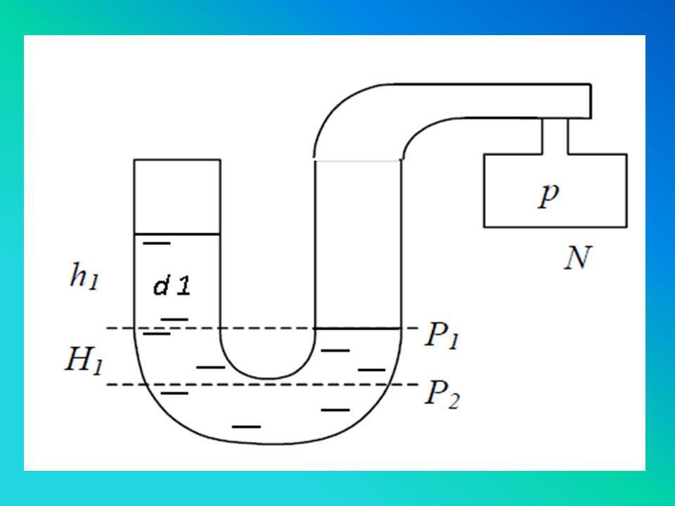 Manometr cieczowy W doświadczeniu chcemy zmierzyć ciśnienie gazu (powietrza) za pomocą manometru cieczowego. Naczynie z gazem łączymy z jednym ramieni