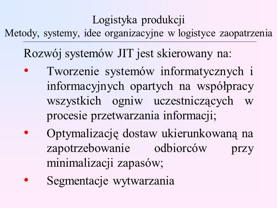 Logistyka produkcji Metody, systemy, idee organizacyjne w logistyce zaopatrzenia Rozwój systemów JIT jest skierowany na: Tworzenie systemów informatycznych i informacyjnych opartych na współpracy wszystkich ogniw uczestniczących w procesie przetwarzania informacji; Optymalizację dostaw ukierunkowaną na zapotrzebowanie odbiorców przy minimalizacji zapasów; Segmentacje wytwarzania