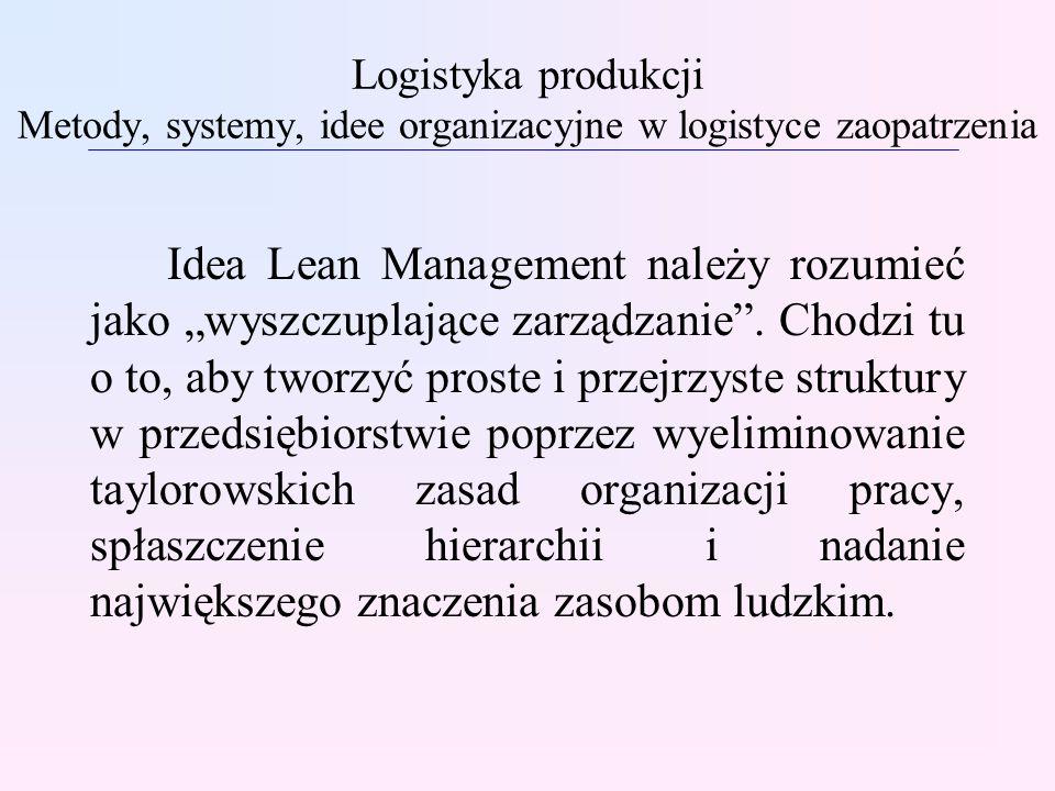Logistyka produkcji Metody, systemy, idee organizacyjne w logistyce zaopatrzenia Idea Lean Management należy rozumieć jako wyszczuplające zarządzanie.
