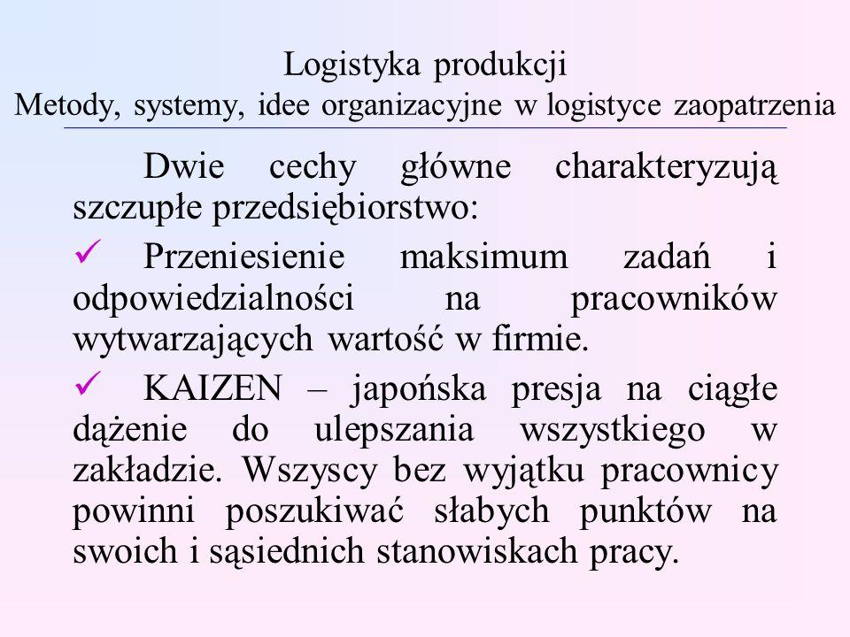 Logistyka produkcji Metody, systemy, idee organizacyjne w logistyce zaopatrzenia Dwie cechy główne charakteryzują szczupłe przedsiębiorstwo: Przeniesi