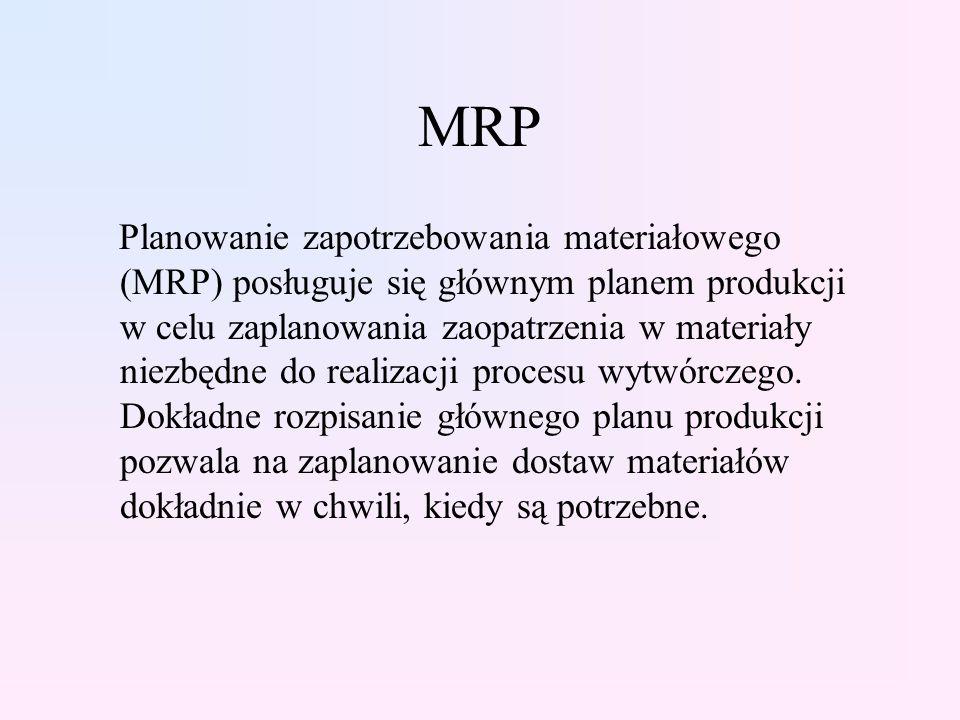 MRP Planowanie zapotrzebowania materiałowego (MRP) posługuje się głównym planem produkcji w celu zaplanowania zaopatrzenia w materiały niezbędne do realizacji procesu wytwórczego.