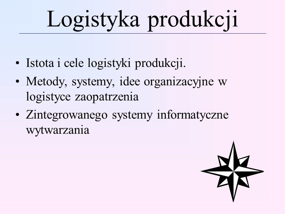 Istota i cele logistyki produkcji. Metody, systemy, idee organizacyjne w logistyce zaopatrzenia Zintegrowanego systemy informatyczne wytwarzania