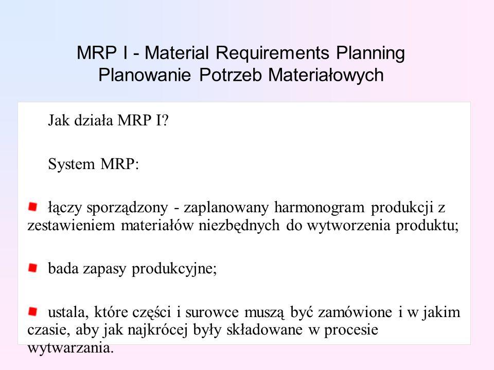 MRP I - Material Requirements Planning Planowanie Potrzeb Materiałowych Jak działa MRP I? System MRP: łączy sporządzony - zaplanowany harmonogram prod