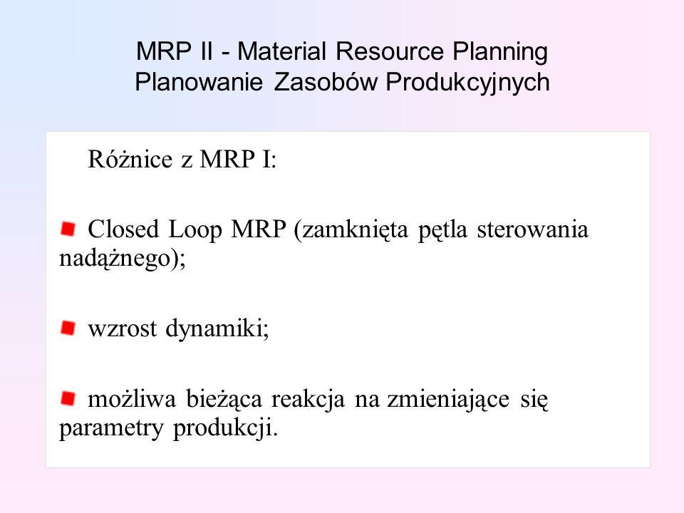 MRP II - Material Resource Planning Planowanie Zasobów Produkcyjnych Różnice z MRP I: Closed Loop MRP (zamknięta pętla sterowania nadążnego); wzrost dynamiki; możliwa bieżąca reakcja na zmieniające się parametry produkcji.