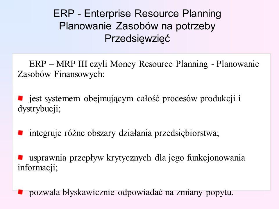 ERP - Enterprise Resource Planning Planowanie Zasobów na potrzeby Przedsięwzięć ERP = MRP III czyli Money Resource Planning - Planowanie Zasobów Finansowych: jest systemem obejmującym całość procesów produkcji i dystrybucji; integruje różne obszary działania przedsiębiorstwa; usprawnia przepływ krytycznych dla jego funkcjonowania informacji; pozwala błyskawicznie odpowiadać na zmiany popytu.