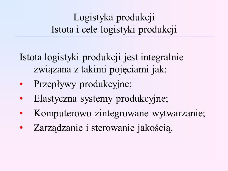 Logistyka produkcji Istota i cele logistyki produkcji Istota logistyki produkcji jest integralnie związana z takimi pojęciami jak: Przepływy produkcyjne; Elastyczna systemy produkcyjne; Komputerowo zintegrowane wytwarzanie; Zarządzanie i sterowanie jakością.