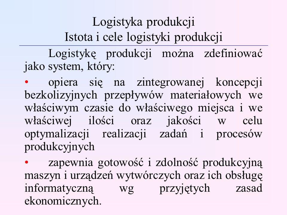 Logistyka produkcji Istota i cele logistyki produkcji Logistykę produkcji można zdefiniować jako system, który: opiera się na zintegrowanej koncepcji bezkolizyjnych przepływów materiałowych we właściwym czasie do właściwego miejsca i we właściwej ilości oraz jakości w celu optymalizacji realizacji zadań i procesów produkcyjnych zapewnia gotowość i zdolność produkcyjną maszyn i urządzeń wytwórczych oraz ich obsługę informatyczną wg przyjętych zasad ekonomicznych.