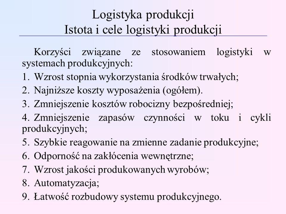 Logistyka produkcji Istota i cele logistyki produkcji Korzyści związane ze stosowaniem logistyki w systemach produkcyjnych: 1.Wzrost stopnia wykorzystania środków trwałych; 2.Najniższe koszty wyposażenia (ogółem).