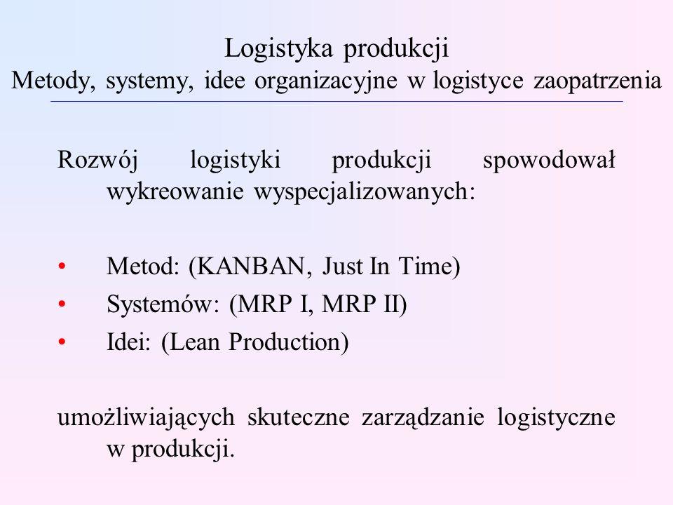 Logistyka produkcji Metody, systemy, idee organizacyjne w logistyce zaopatrzenia Rozwój logistyki produkcji spowodował wykreowanie wyspecjalizowanych: Metod: (KANBAN, Just In Time) Systemów: (MRP I, MRP II) Idei: (Lean Production) umożliwiających skuteczne zarządzanie logistyczne w produkcji.