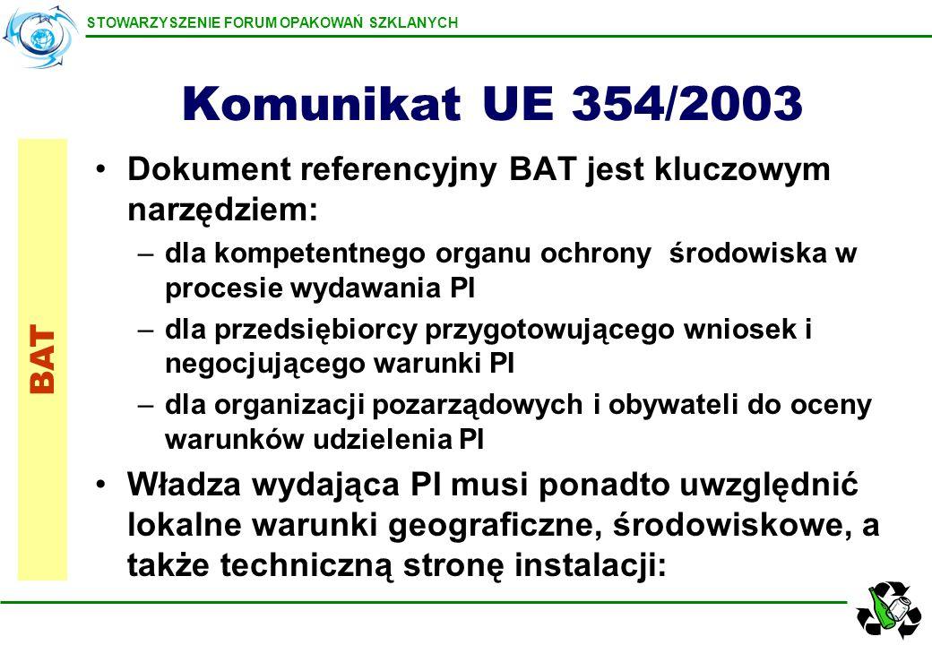 STOWARZYSZENIE FORUM OPAKOWAŃ SZKLANYCH Komunikat UE 354/2003 Dokument referencyjny BAT jest kluczowym narzędziem: –dla kompetentnego organu ochrony ś