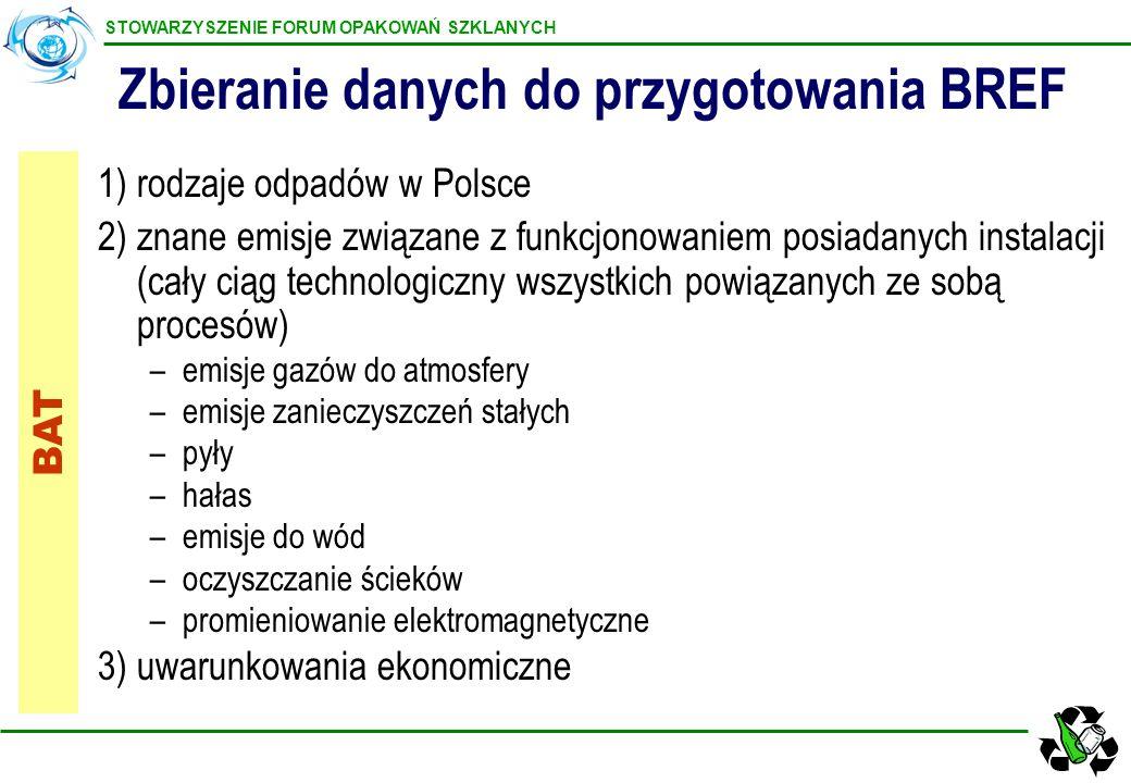 STOWARZYSZENIE FORUM OPAKOWAŃ SZKLANYCH 1) rodzaje odpadów w Polsce 2)znane emisje związane z funkcjonowaniem posiadanych instalacji (cały ciąg techno