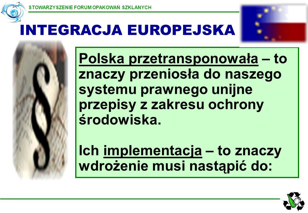 STOWARZYSZENIE FORUM OPAKOWAŃ SZKLANYCH l do 1 maja 2004 – czyli do dnia przystąpienia do Unii Europejskiej, l w innych terminach określonych w aktach prawa UE, l w terminach (9 dyrektyw i 1 rozporządzenie) wynikających z wynegocjowanych okresów przejściowych, liczonych od Ô dnia gotowości do akcesji – to znaczy od 31 grudnia 2002 roku, lub Ô dnia określonego w przepisach aktów prawa wspólnotowego jako dzień wdrożenia tych aktów INTEGRACJA EUROPEJSKA
