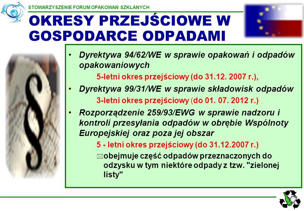 STOWARZYSZENIE FORUM OPAKOWAŃ SZKLANYCH Dyrektywa 94/62/WE w sprawie opakowań i odpadów opakowaniowych 5-letni okres przejściowy (do 31.12. 2007 r.),