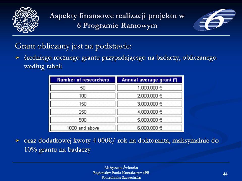 44 Małgorzata Świerzko Regionalny Punkt Kontaktowy 6PR Politechnika Szczecińska Aspekty finansowe realizacji projektu w 6 Programie Ramowym Grant obliczany jest na podstawie: średniego rocznego grantu przypadającego na badaczy, obliczanego według tabeli średniego rocznego grantu przypadającego na badaczy, obliczanego według tabeli oraz dodatkowej kwoty 4 000/ rok na doktoranta, maksymalnie do 10% grantu na badaczy oraz dodatkowej kwoty 4 000/ rok na doktoranta, maksymalnie do 10% grantu na badaczy