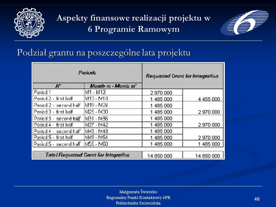 48 Małgorzata Świerzko Regionalny Punkt Kontaktowy 6PR Politechnika Szczecińska Aspekty finansowe realizacji projektu w 6 Programie Ramowym Podział grantu na poszczególne lata projektu