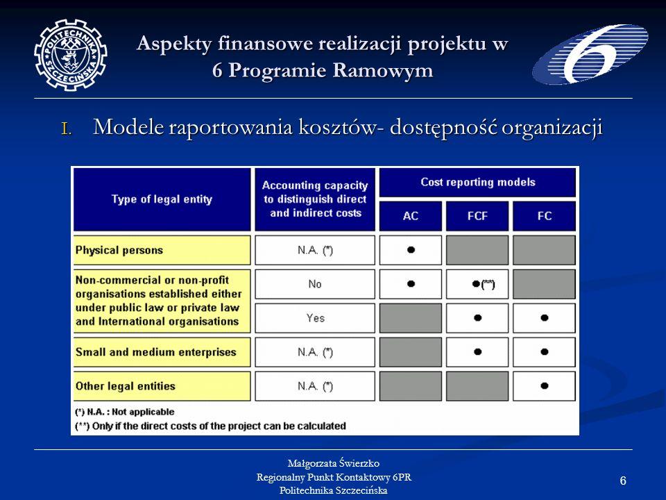 17 Małgorzata Świerzko Regionalny Punkt Kontaktowy 6PR Politechnika Szczecińska Aspekty finansowe realizacji projektu w 6 Programie Ramowym Koszty zarządzania finansowane przez KE w 100% kosztów całkowitych bez względu na przyjęty model kosztów (uwaga.