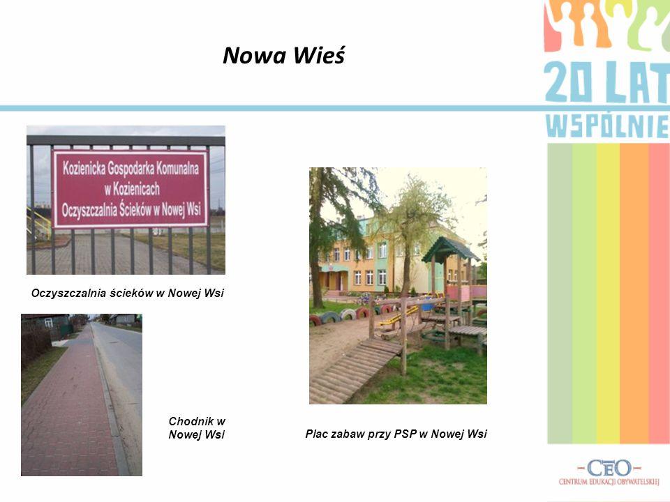 Nowa Wieś Oczyszczalnia ścieków w Nowej Wsi Chodnik w Nowej Wsi Plac zabaw przy PSP w Nowej Wsi