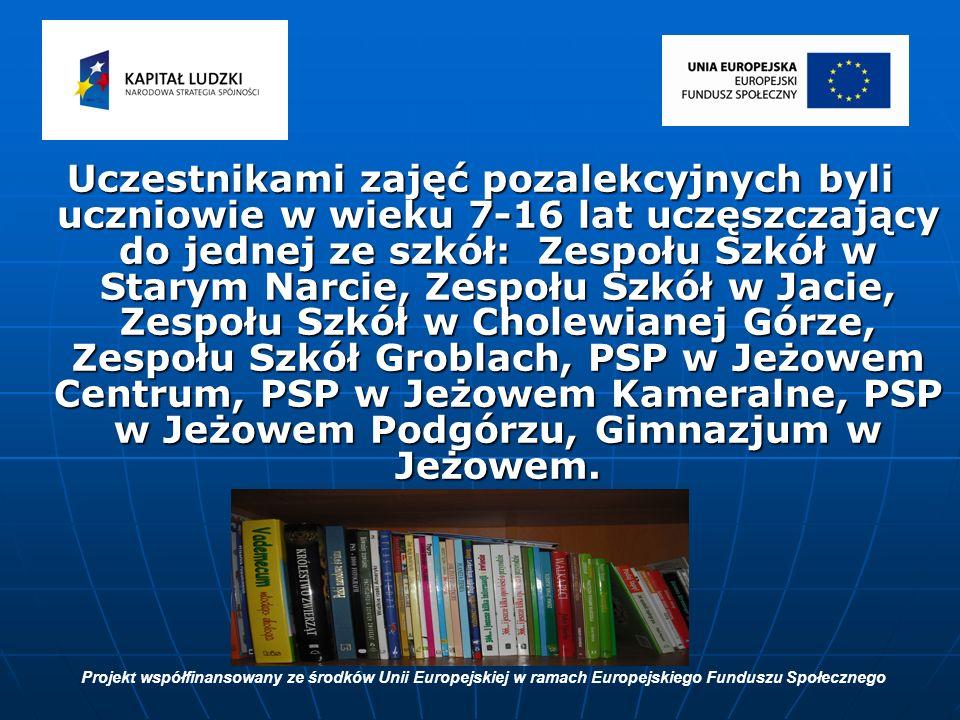 Uczestnikami zajęć pozalekcyjnych byli uczniowie w wieku 7-16 lat uczęszczający do jednej ze szkół: Zespołu Szkół w Starym Narcie, Zespołu Szkół w Jacie, Zespołu Szkół w Cholewianej Górze, Zespołu Szkół Groblach, PSP w Jeżowem Centrum, PSP w Jeżowem Kameralne, PSP w Jeżowem Podgórzu, Gimnazjum w Jeżowem.