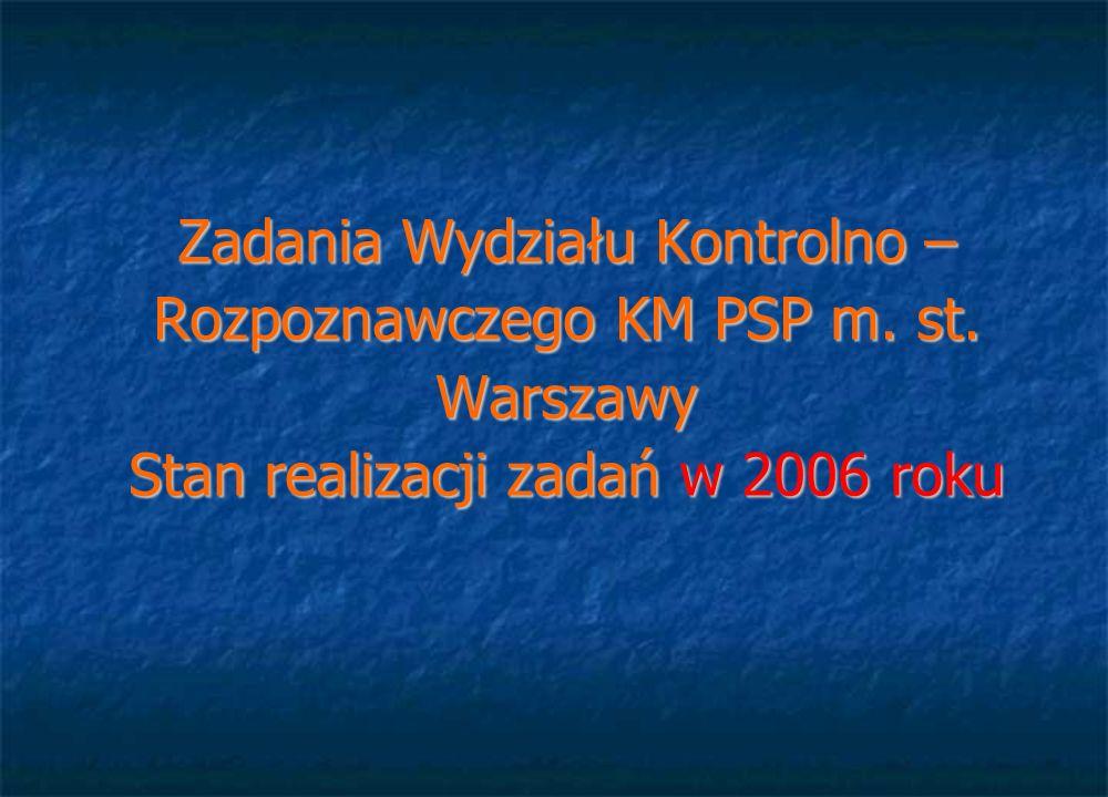 Zadania Wydziału Kontrolno – Rozpoznawczego KM PSP m. st. Warszawy Stan realizacji zadań w 2006 roku
