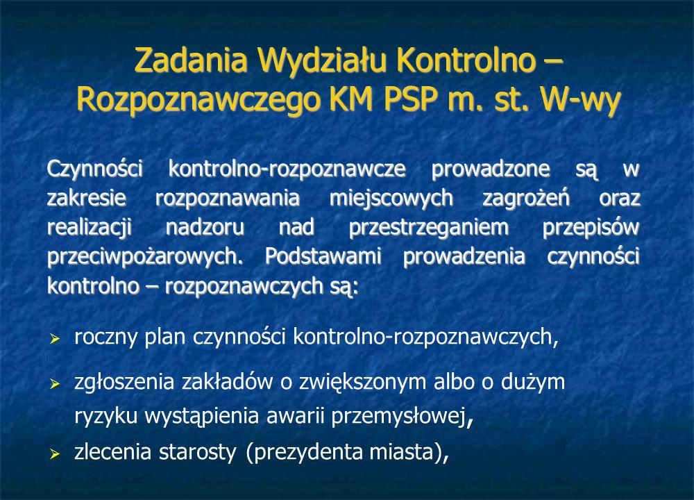 Zadania Wydziału Kontrolno – Rozpoznawczego KM PSP m. st. W-wy Czynności kontrolno-rozpoznawcze prowadzone są w zakresie rozpoznawania miejscowych zag