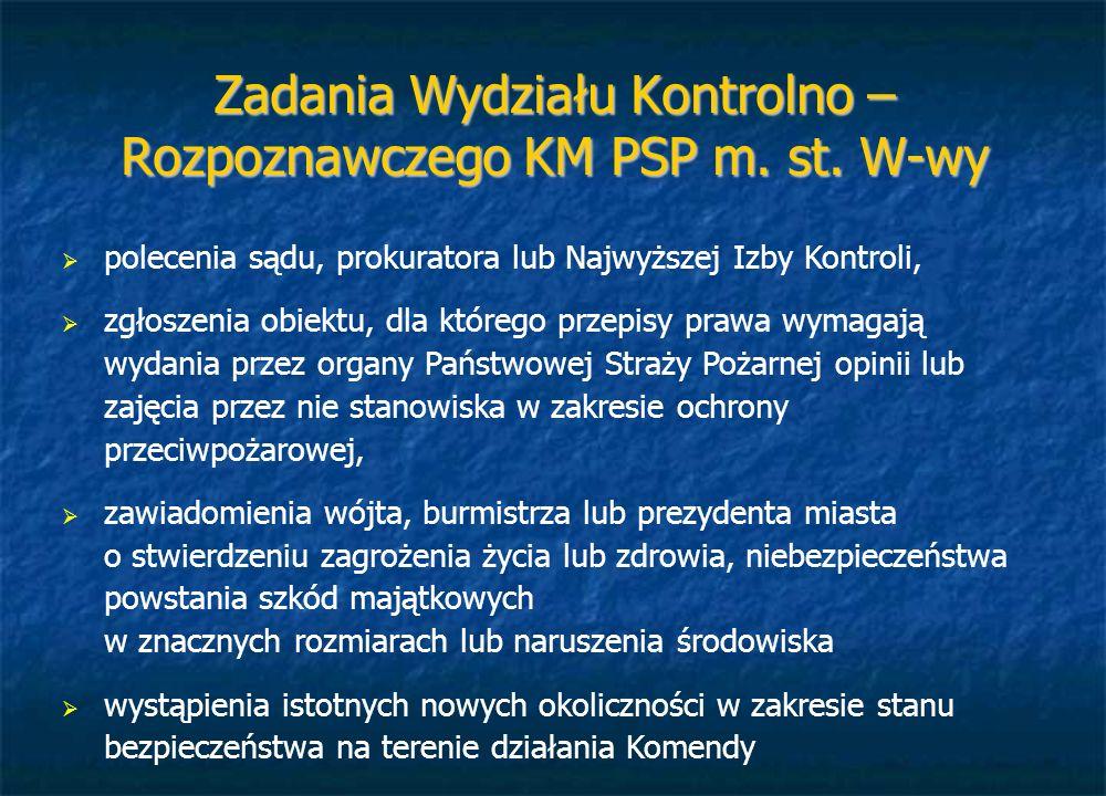 Zadania Wydziału Kontrolno – Rozpoznawczego KM PSP m. st. W-wy polecenia sądu, prokuratora lub Najwyższej Izby Kontroli, zgłoszenia obiektu, dla które