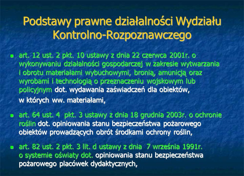 Podstawy prawne działalności Wydziału Kontrolno-Rozpoznawczego art. 12 ust. 2 pkt. 10 ustawy z dnia 22 czerwca 2001r. o wykonywaniu działalności gospo