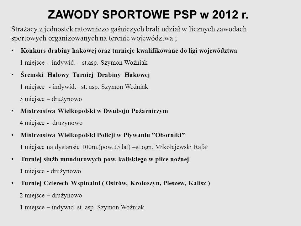 ZAWODY SPORTOWE PSP w 2012 r. Strażacy z jednostek ratowniczo gaśniczych brali udział w licznych zawodach sportowych organizowanych na terenie wojewód
