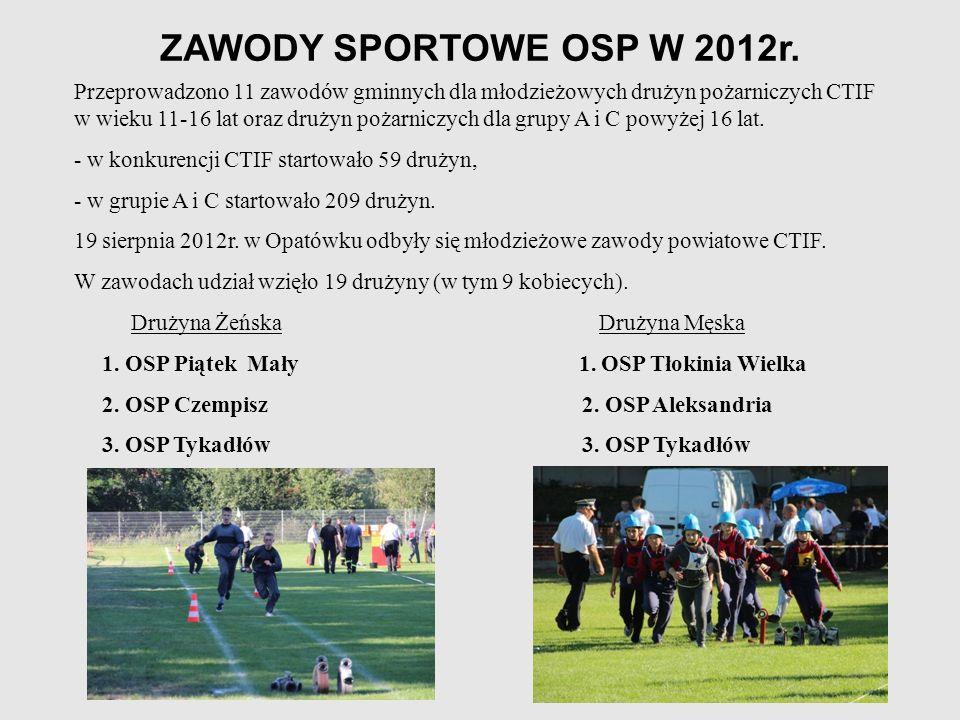 ZAWODY SPORTOWE OSP W 2012r. Przeprowadzono 11 zawodów gminnych dla młodzieżowych drużyn pożarniczych CTIF w wieku 11-16 lat oraz drużyn pożarniczych