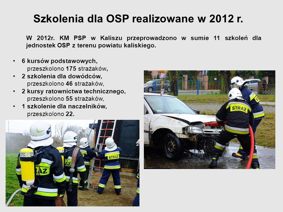 Szkolenia dla OSP realizowane w 2012 r. W 2012r. KM PSP w Kaliszu przeprowadzono w sumie 11 szkoleń dla jednostek OSP z terenu powiatu kaliskiego. 6 k