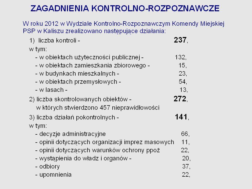 Zakończenie inwestycji związanych z budową Stanowiska Kierowania o Rozszerzonym Zakresie Działania Stanowisko do Analizowania i Prognozowania Zagrożeń jest jednym z sześciu stanowisk powstałych w województwie w oparciu o program realizowany przez Wielkopolskiego Komendanta Wojewódzkiego Państwowej Straży Pożarnej.