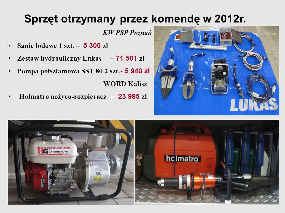 KW PSP Poznań Sanie lodowe 1 szt. – 5 300 zł Zestaw hydrauliczny Lukas – 71 501 zł Pompa półszlamowa SST 80 2 szt.- 5 940 zł WORD Kalisz Holmatro noży