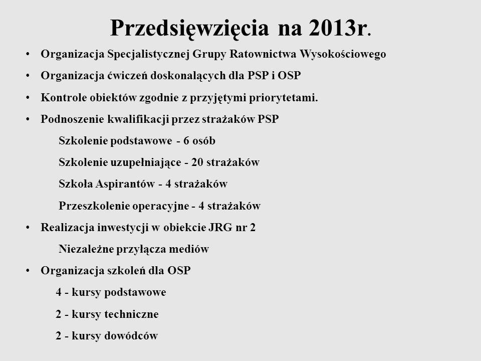 Przedsięwzięcia na 2013r. Organizacja Specjalistycznej Grupy Ratownictwa Wysokościowego Organizacja ćwiczeń doskonalących dla PSP i OSP Kontrole obiek