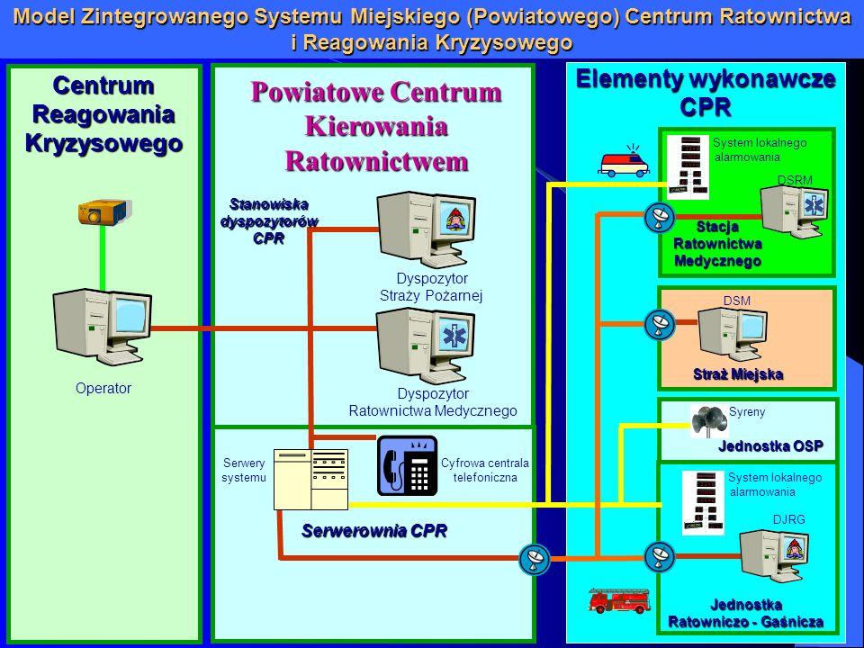 Model Zintegrowanego Systemu Miejskiego (Powiatowego) Centrum Ratownictwa i Reagowania Kryzysowego Cyfrowa centrala telefoniczna Serwery systemu Dyspo
