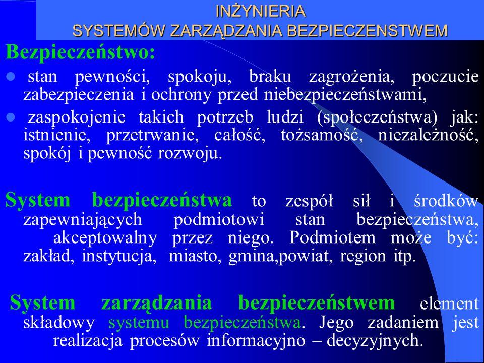 PODSYSTEM ZARZĄDZANIA BEZPIECZENSTWEM ŚRODOWISKO i OBIEKTY ODDZIAŁYWANIA SYSTEMU BEZPIECZEŃSTWA PODSYSTEM WYKONAWCZY SYSTEM BEZPIECZEŃSTWA i- tego poziomu SYSTEM NADRZĘDNY INŻYNIERIA SYSTEMÓW ZARZĄDZANIA BEZPIECZENSTWEM SKUTECZNOŚĆ DZIAŁANIA SYSTEMU BEZPIECZEŃSTWA Podsystem informacyjny Podsystem decyzyjny Skuteczność działania systemu bezpieczeństwa i – tego poziomu zależy od: stanu sił i środków podsystemu wykonawczego; jakości działania podsystemu zarządzania bezpieczeństwem: czasu reakcji systemu na zaistniałe zdarzenie, poprawności decyzji o sposobie prowadzenia działań ratowniczych – trafności zadysponowania sił i środków ratownictwa do przeciwdziałania skutkom zaistniałego zdarzenia.